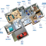Cabling Throughout Home Wiring Diagram GlobalHomeAutomation Integration Example Setup